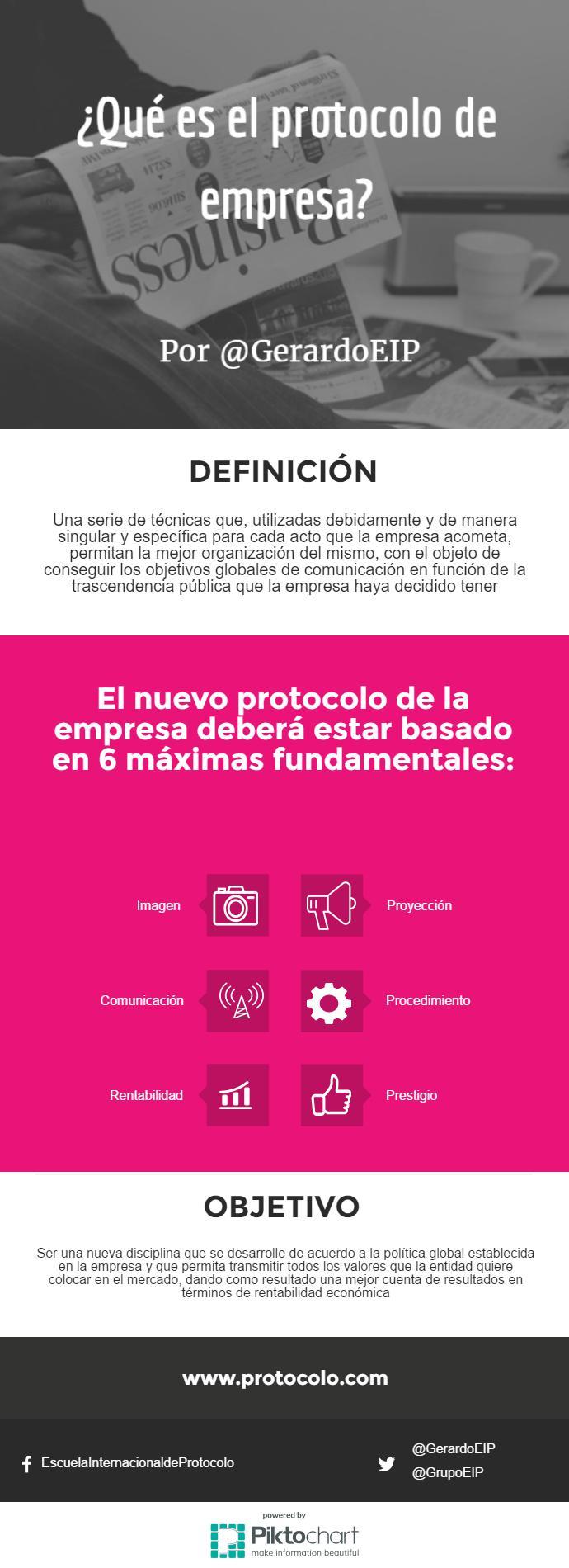 que-es-el-protocolo-de-empresa (2)