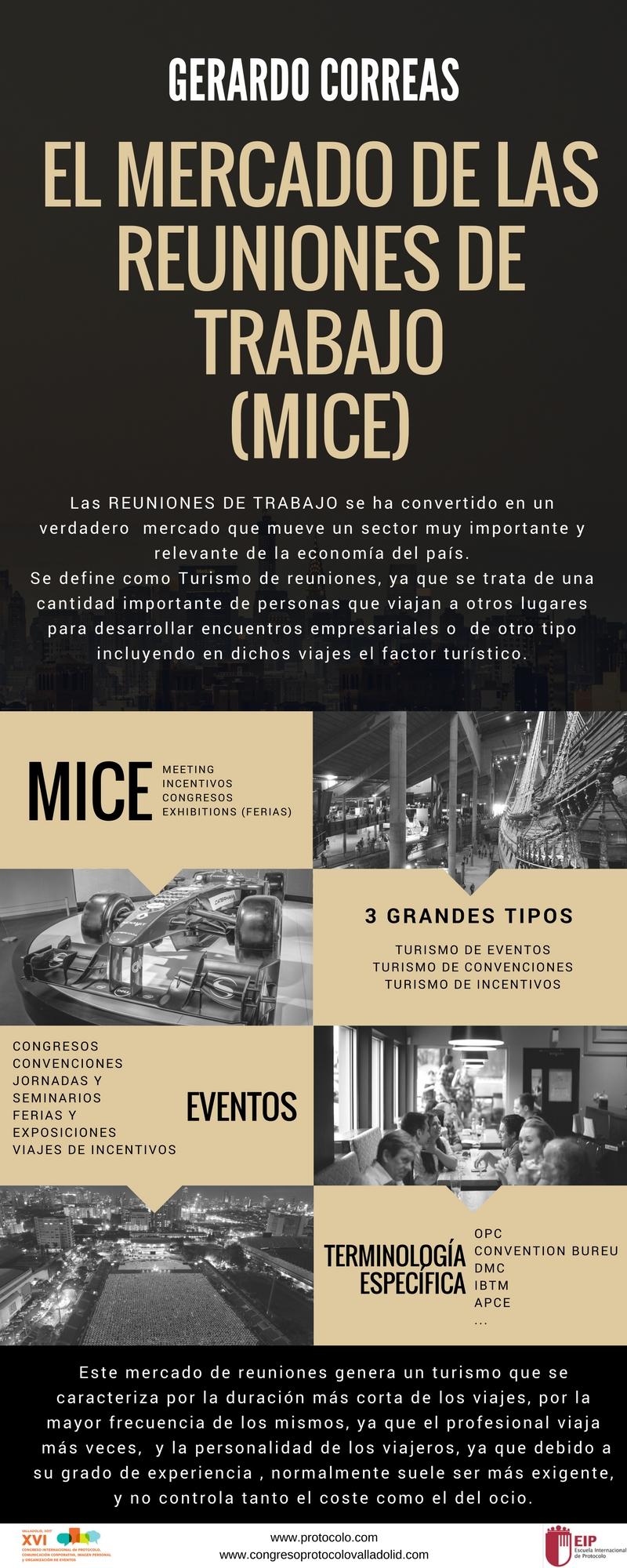 el_mercado_de_las_reuniones_de_trabajomice