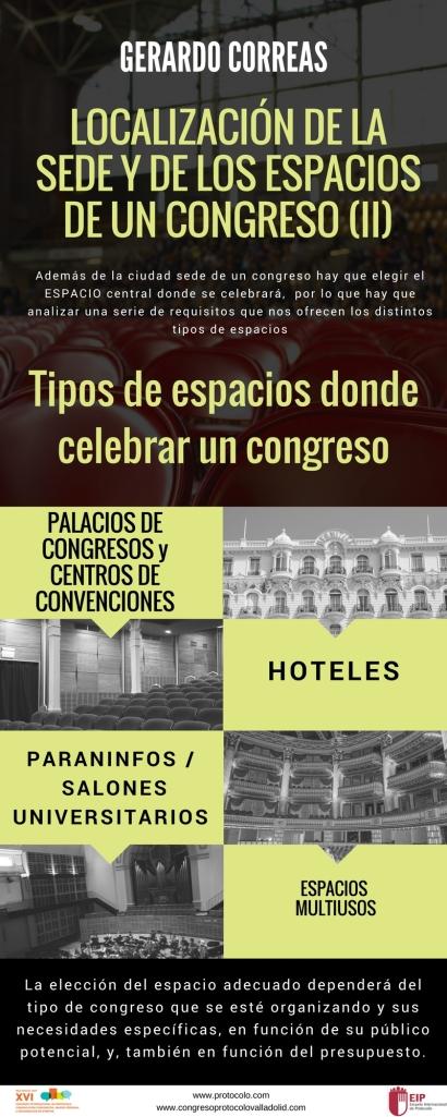 localizacic3b3n_sede_congreso_protocolo_ii